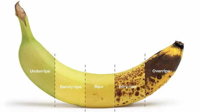 unripe banana can cause eczema