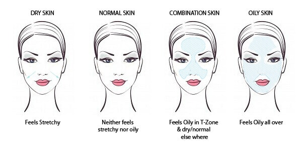 how long moisturizer on for