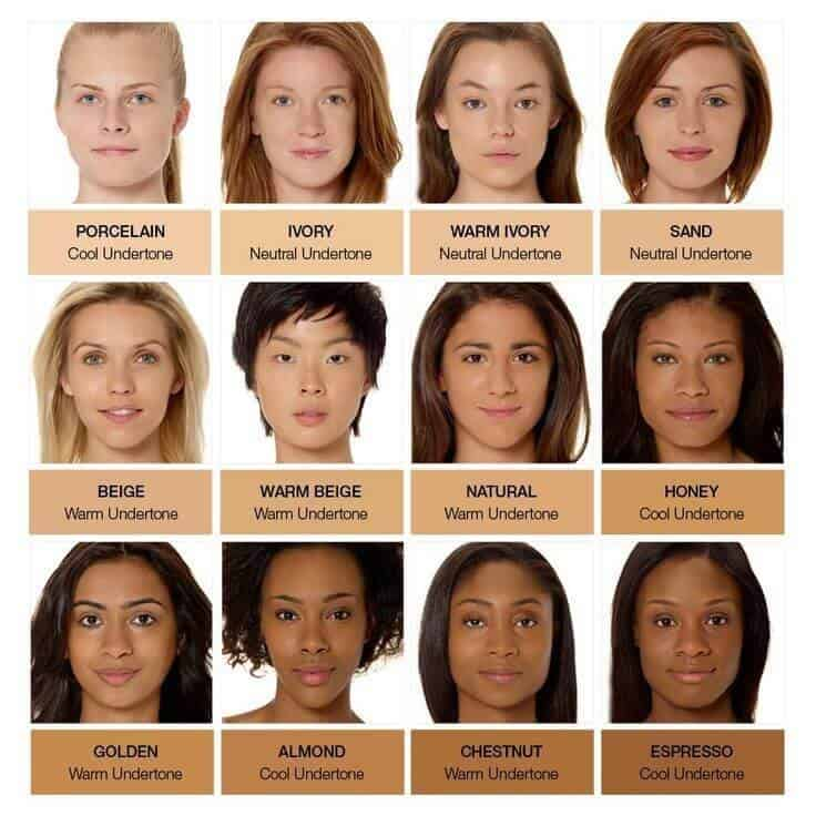 different skin tone names