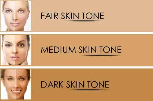 How to tell your skin tone
